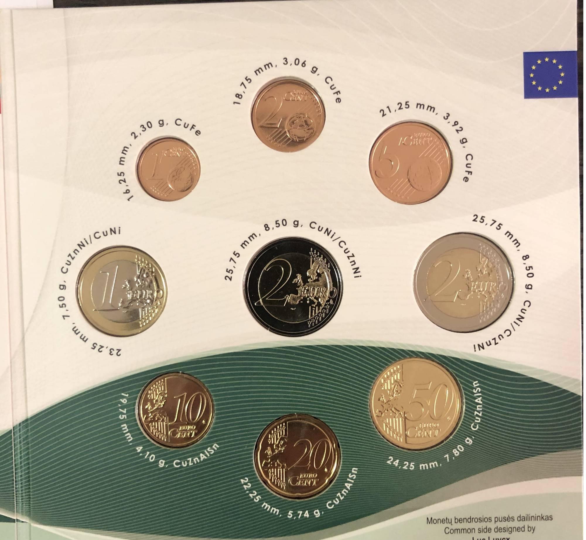 btcp monetų rinkos dangtelis
